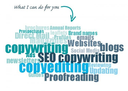 Professional Services that WritingBeautifully.com Offers